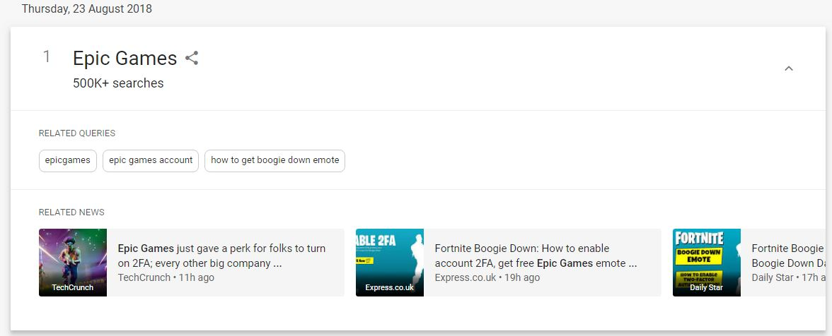 Epic Games on Google Trends